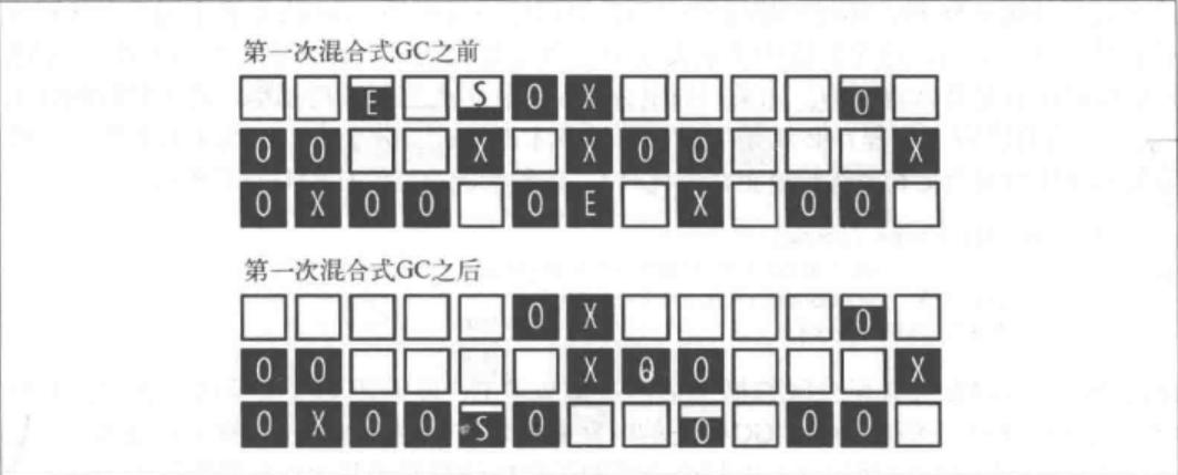 G1_mix_GC
