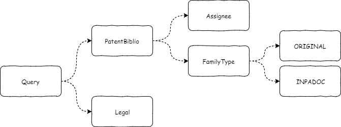 Getting Start With GraphQL for Java   ChrisYe's Blog [叶中楷个人博客]